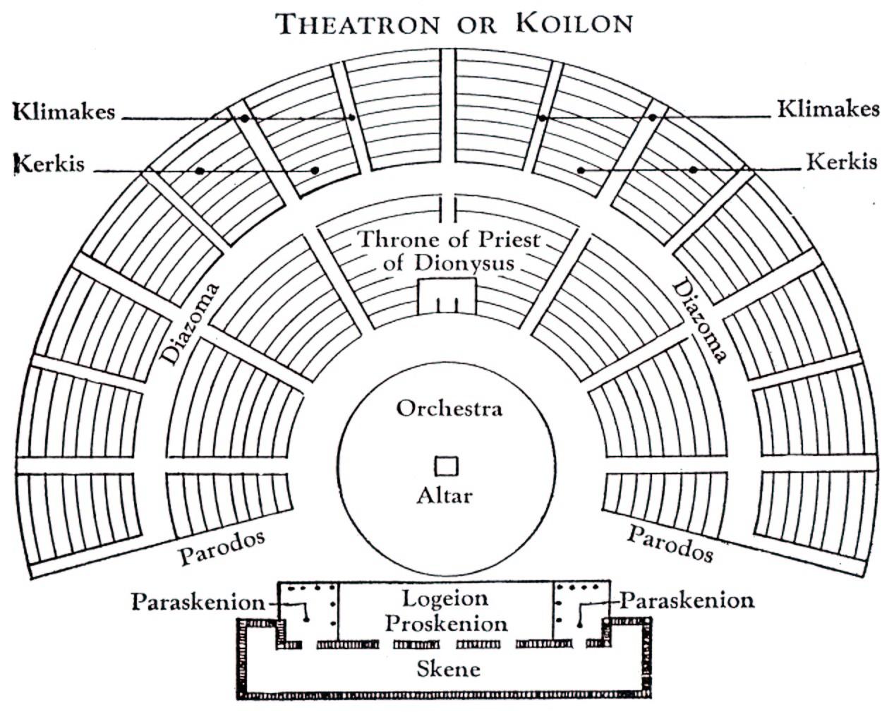 Ecc also The Globe Theater Quotes moreover History also Globe Theatre in addition C75dc71bd317e44d. on original globe theatre diagram